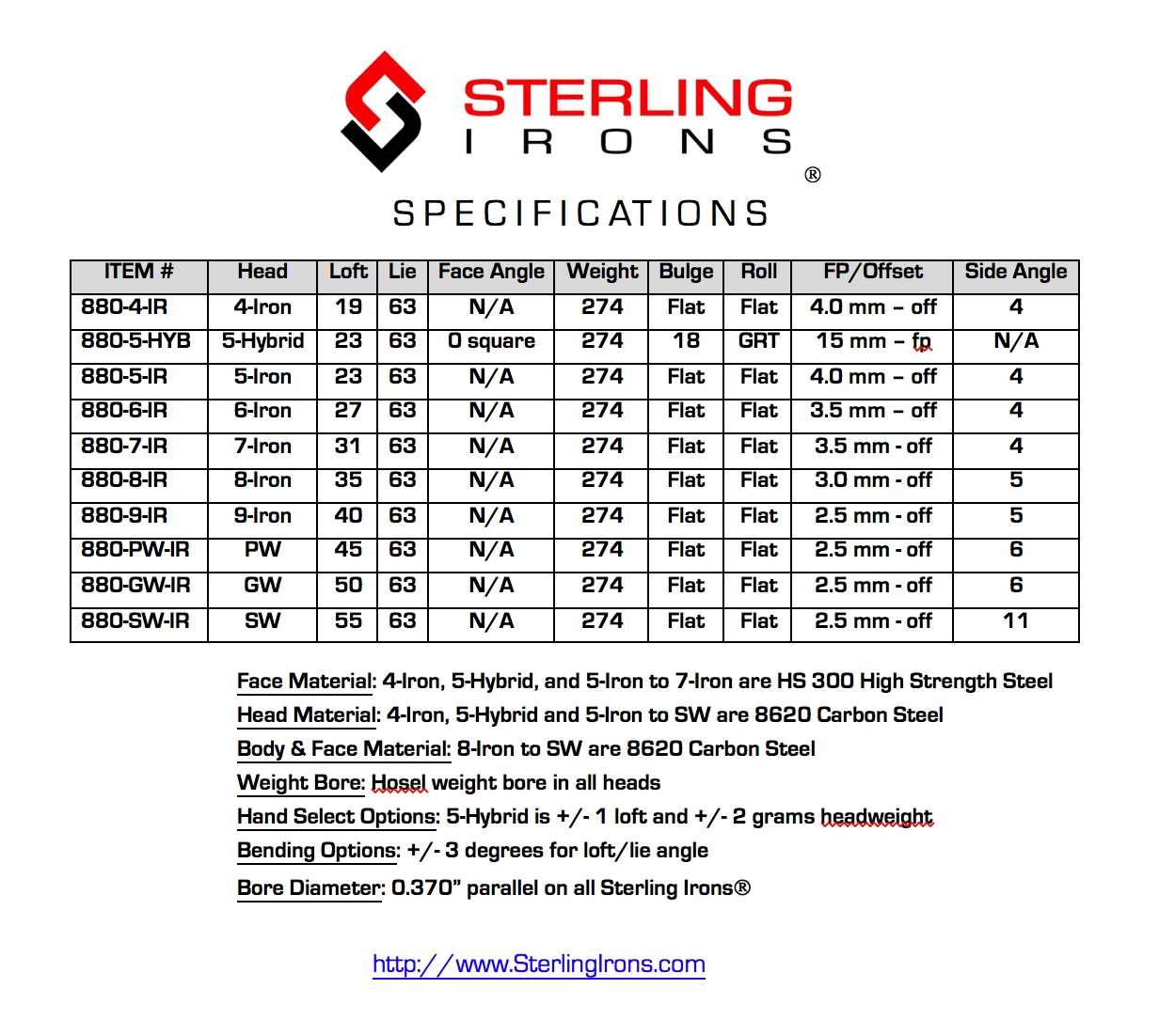 sterling-irons-specifications-june2016