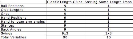 classic-length-vs-same-length-result