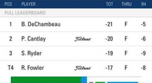 Another win on the PGA TOUR for #singlelengthirons by Bryson DeChambeau