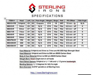 Updated specifications as of June 2016